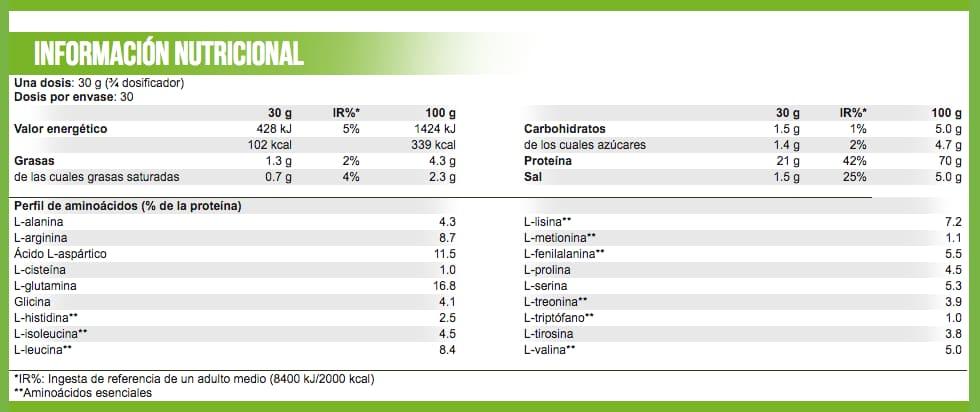 Proteína vegana y vegetariana