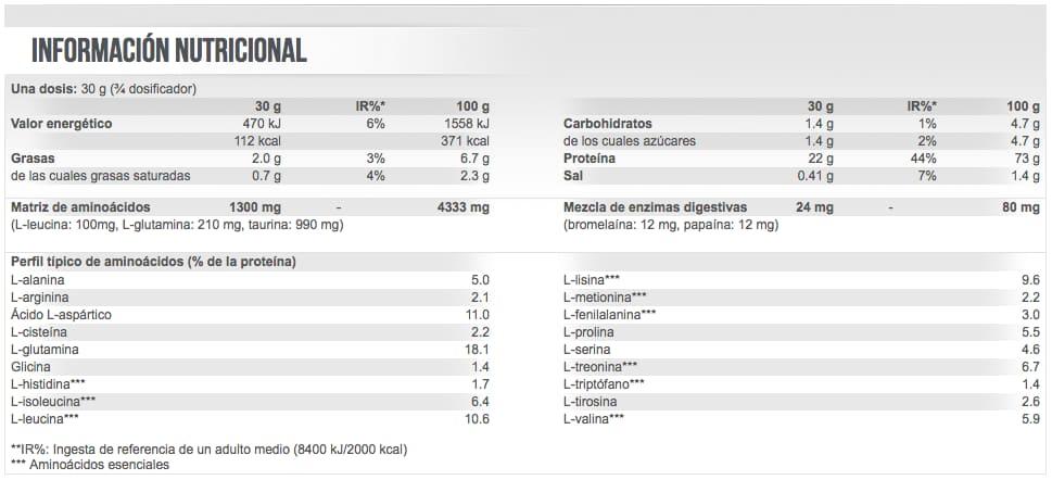 whey protein suero de leche 2 libras
